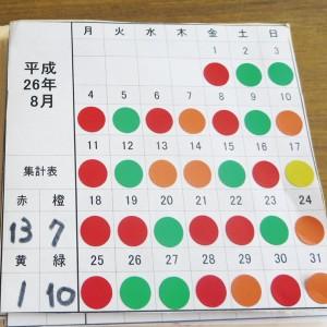 節酒カレンダーで自分の飲酒をチェック!