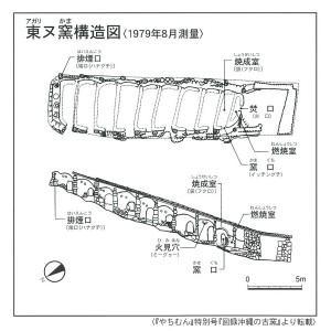 図1/東ヌ窯の構造図。南ヌ窯と同じく斜面を利用し造られている