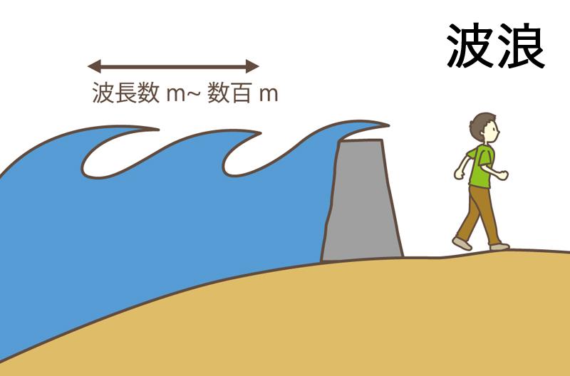 気象庁ホームページより