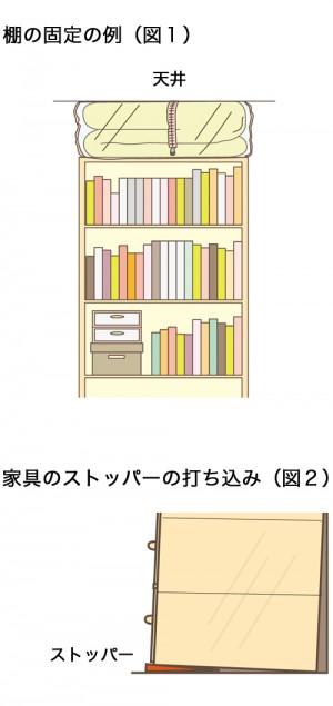 家具の固定の一例