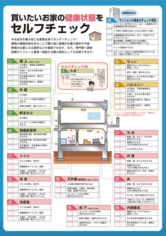 中古住宅流通研究会が作成した「物件状態のセルフチェックシート」。外壁などの外回り、壁や床などの内部全般、サッシ、バルコニーとマンション用の4項目に色分けされている。確認した項目には「レ」チェックし、気になった項目があれば「○」を記す。チェックシートを含む「住宅カルテ」は、同会HP(http://study.okinawa)からダウンロードできるセルフチェックシート