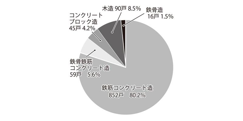 1584_newsグラフ02